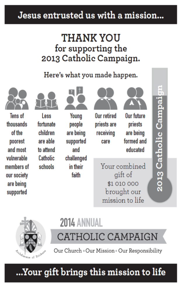 Catholic campaign graphic week 1